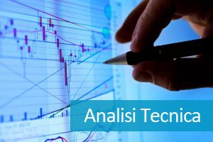 software analisi tecnica forex