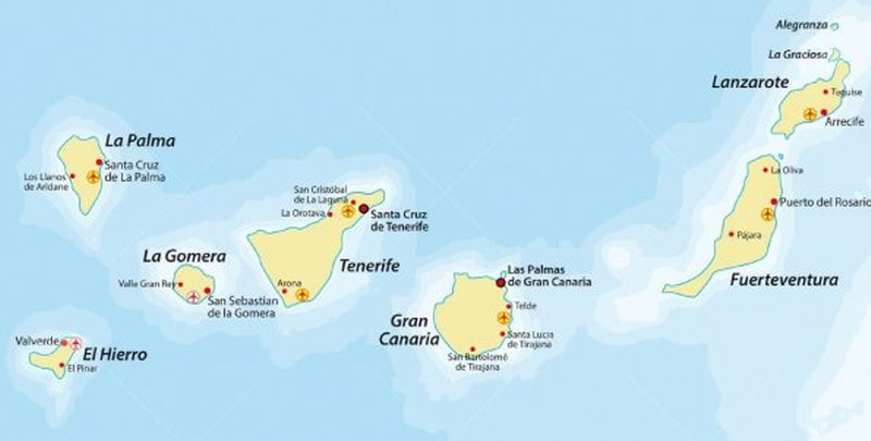 Trading Isole Canarie